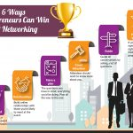 Win At Networking